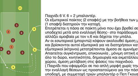 ΠΑΙΧΝΙΔΙ ΚΑΤΟΧΗΣ 6 V 6 + 2 ΜΠΑΛΑΝΤΕΡ: ΧΡΟΝΟΣ 18 ΛΕΠΤΑ (3Χ6)