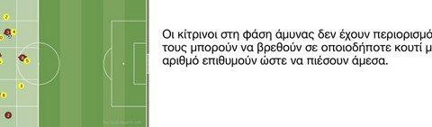 Γ ΣΤΑΔΙΟ: ΧΡΟΝΟΣ 15 ΛΕΠΤΑ (3Χ5)